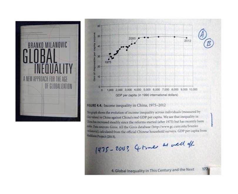Chinese Inequality